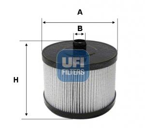Filtre a huile UFI 25.145.00 (X1)