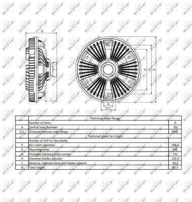 Embrayage de ventilateur refroidissement NRF 49400 (X1)