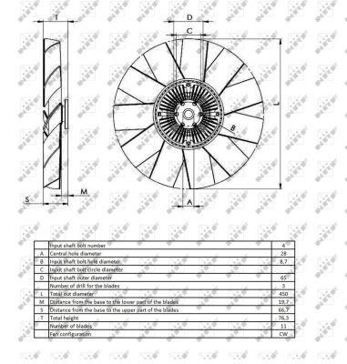 Embrayage de ventilateur refroidissement NRF 49401 (X1)