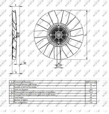 Embrayage de ventilateur refroidissement NRF 49402 (X1)