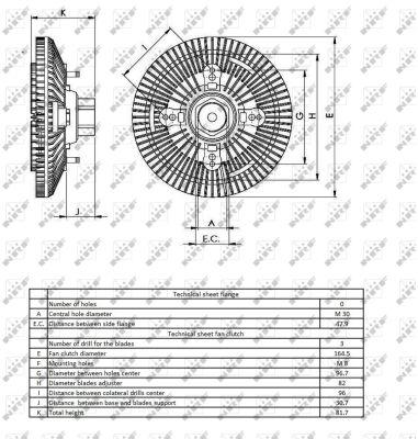 Embrayage de ventilateur refroidissement NRF 49405 (X1)