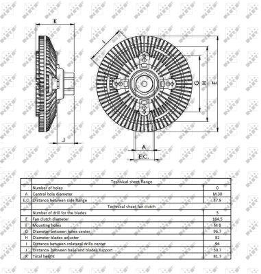 Embrayage de ventilateur refroidissement NRF 49408 (X1)