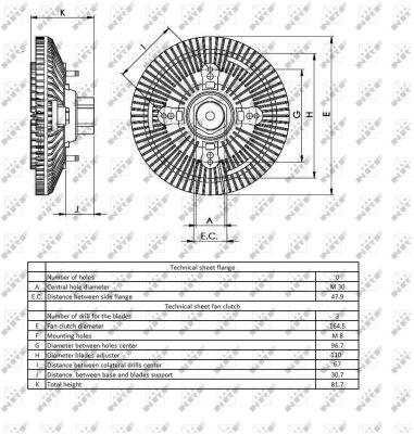 Embrayage de ventilateur refroidissement NRF 49413 (X1)