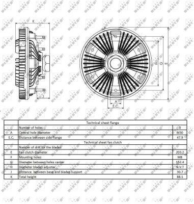 Embrayage de ventilateur refroidissement NRF 49414 (X1)