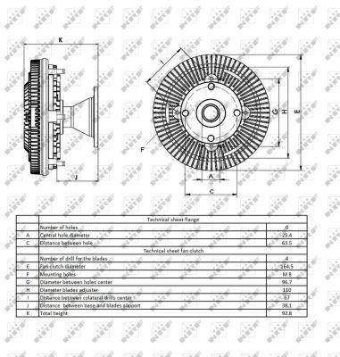 Embrayage de ventilateur refroidissement NRF 49419 (X1)