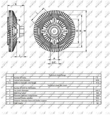 Embrayage de ventilateur refroidissement NRF 49421 (X1)