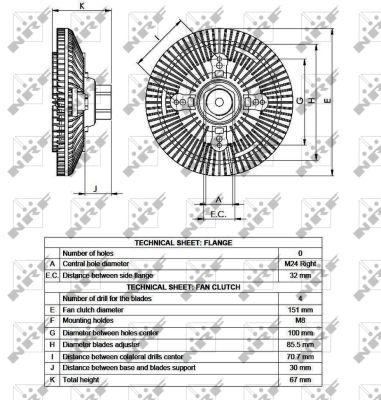 Embrayage de ventilateur refroidissement NRF 49518 (X1)