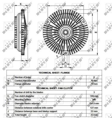 Embrayage de ventilateur refroidissement NRF 49540 (X1)