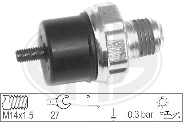 Demarrage et charge ERA 227566 (X1)