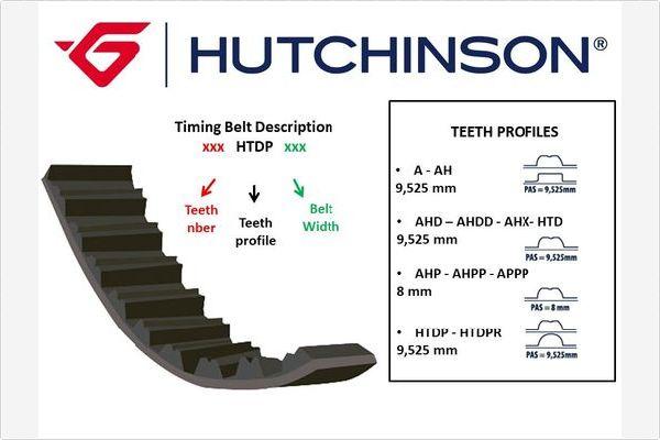 Courroie de distribution HUTCHINSON 211 AHPP 32 (X1)