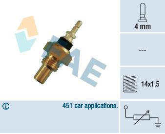 Refroidissement FAE 32220 (X1)