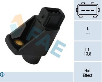 Capteurs/calculateurs/sondes FAE 79233 (X1)