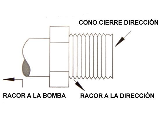 Cremaillere de direction LIZARTE 01.74.5005 (X1)