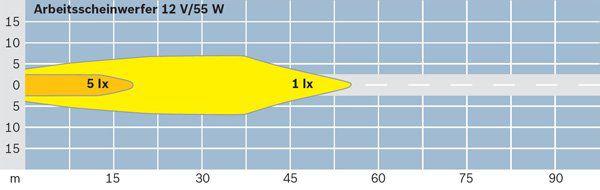 Projecteur de travail optique BOSCH 0 306 080 002 (X1)