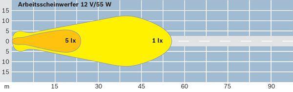 Projecteur de travail optique BOSCH 0 306 382 001 (X1)