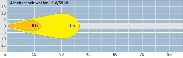 Projecteur de travail optique BOSCH 0 306 482 003 (X1)