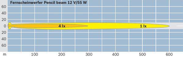 Optique / phare / feu BOSCH 0 986 310 527 (X1)