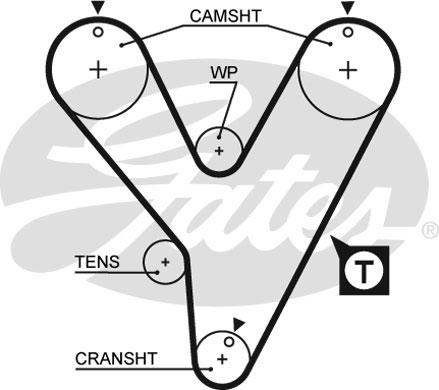 Courroie de distribution GATES 5228XS (X1)