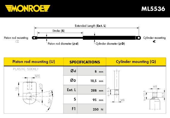 Verin de lunette MONROE ML5536 (X1)
