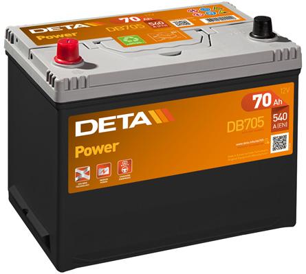 Batterie DETA DB705 (X1)