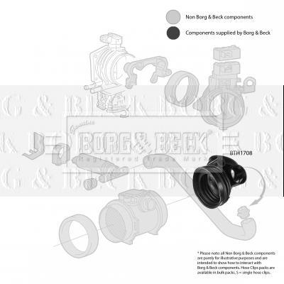 Tuyau d'aspiration, alimentation d'air BORG & BECK BTH1708 (X1)
