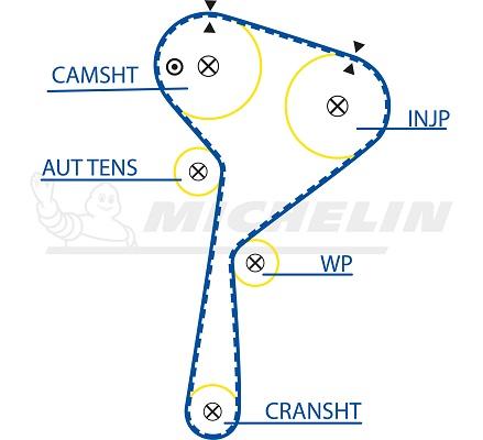 Courroie de distribution MICHELIN EngineParts SMATB0112 (X1)