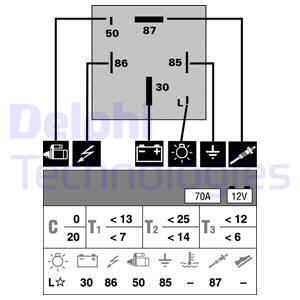 Relais de prechauffage DELPHI HDC105 (X1)