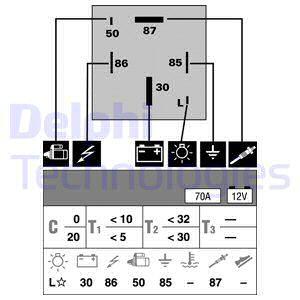 Relais de prechauffage DELPHI HDC108 (X1)