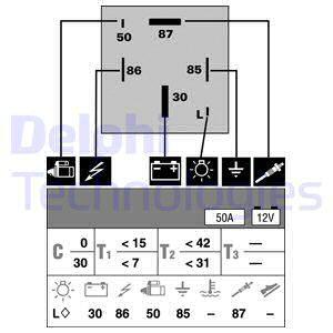 Relais de prechauffage DELPHI HDC113 (X1)