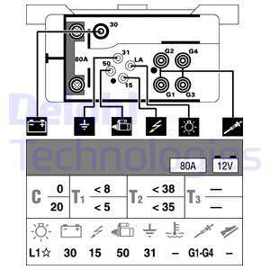 Relais de prechauffage DELPHI HDC118 (X1)