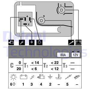 Relais de prechauffage DELPHI HDC120 (X1)