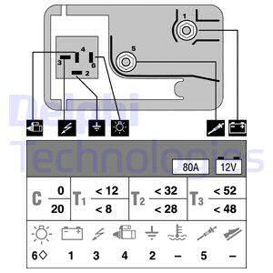 Relais de prechauffage DELPHI HDC122 (X1)