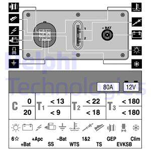 Relais de prechauffage DELPHI HDC124 (X1)