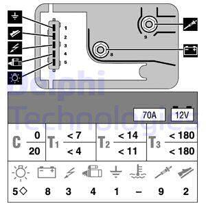 Relais de prechauffage DELPHI HDC130 (X1)
